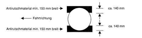 Verlegung von rutschhemmenden Materialstreifen