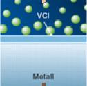 VCI_prinzip
